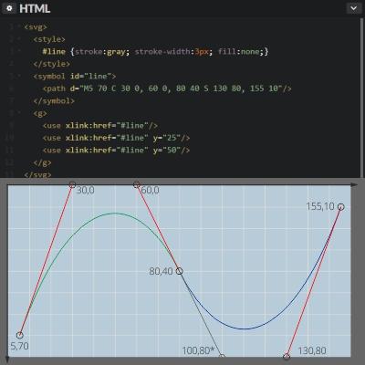 SVG чистым кодом