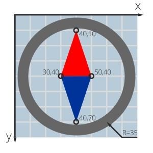 SVG координаты